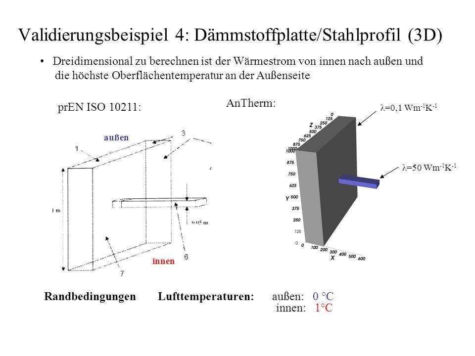Validierungsbeispiel 4: Dämmstoffplatte/Stahlprofil (3D) Dreidimensional zu berechnen ist der Wärmestrom von innen nach außen und die höchste Oberflächentemperatur an der Außenseite Randbedingungen Lufttemperaturen: innen: 1°C außen: 0 °C prEN ISO 10211: AnTherm: innen außen λ=50 Wm -1 K -1 λ=0,1 Wm -1 K -1