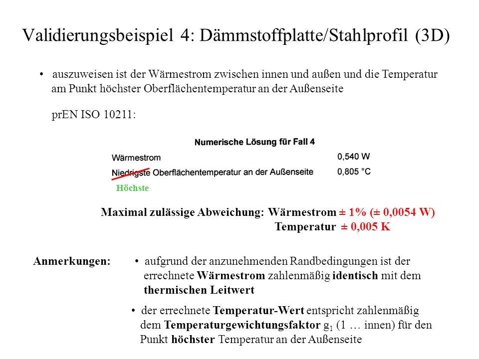 Validierungsbeispiel 4: Dämmstoffplatte/Stahlprofil (3D) auszuweisen ist der Wärmestrom zwischen innen und außen und die Temperatur am Punkt höchster Oberflächentemperatur an der Außenseite prEN ISO 10211: Maximal zulässige Abweichung: Wärmestrom ± 1% (± 0,0054 W) Temperatur ± 0,005 K Höchste aufgrund der anzunehmenden Randbedingungen ist der errechnete Wärmestrom zahlenmäßig identisch mit dem thermischen Leitwert Anmerkungen: der errechnete Temperatur-Wert entspricht zahlenmäßig dem Temperaturgewichtungsfaktor g 1 (1 … innen) für den Punkt höchster Temperatur an der Außenseite