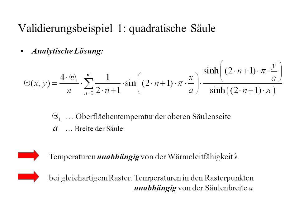 Validierungsbeispiel 1: quadratische Säule Analytische Lösung: Temperaturen unabhängig von der Wärmeleitfähigkeit λ bei gleichartigem Raster: Temperaturen in den Rasterpunkten unabhängig von der Säulenbreite a … Oberflächentemperatur der oberen Säulenseite a … Breite der Säule