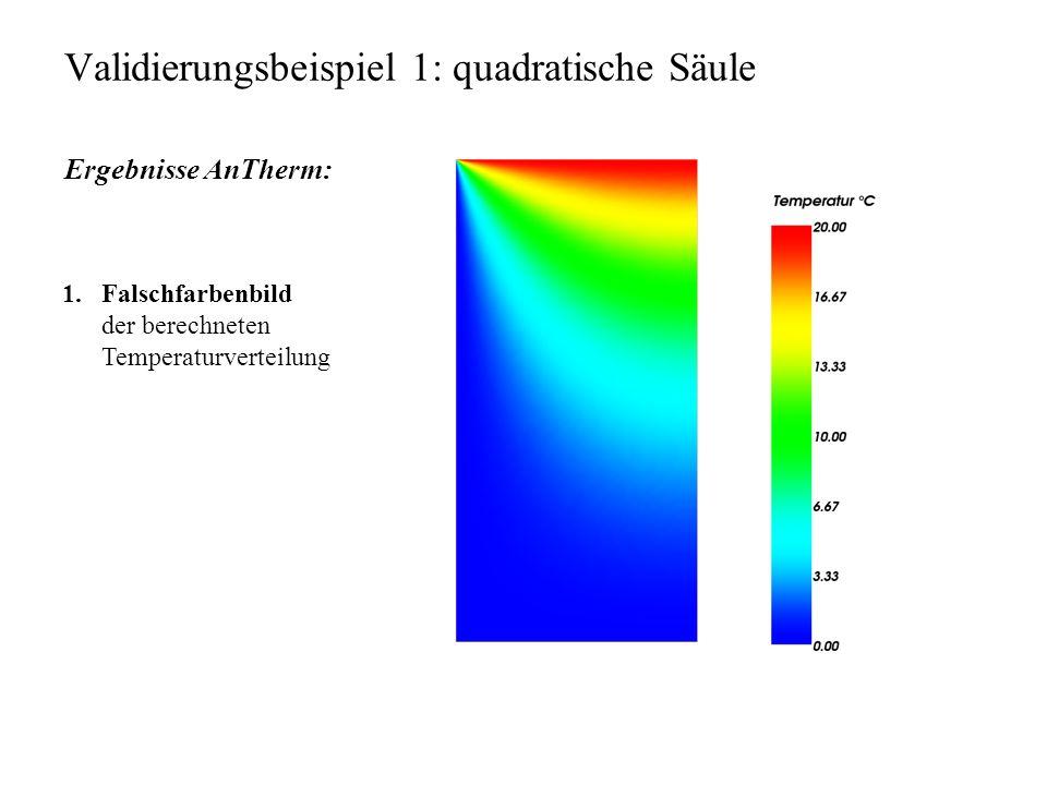 Validierungsbeispiel 1: quadratische Säule Ergebnisse AnTherm: 1.Falschfarbenbild der berechneten Temperaturverteilung