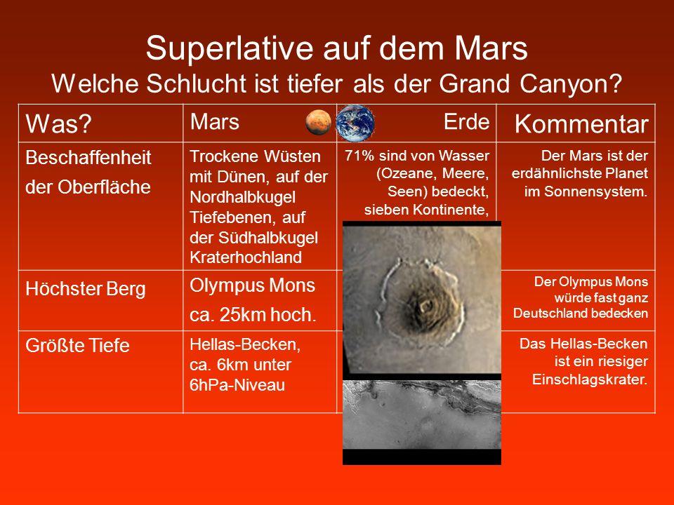 Superlative auf dem Mars Welche Schlucht ist tiefer als der Grand Canyon? Was? MarsErde Kommentar Beschaffenheit der Oberfläche Trockene Wüsten mit Dü