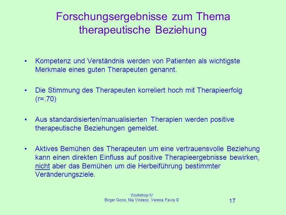 Workshop IV Birger Goos, Nia Vinzenz, Verena Favre © 17 Forschungsergebnisse zum Thema therapeutische Beziehung Kompetenz und Verständnis werden von Patienten als wichtigste Merkmale eines guten Therapeuten genannt.