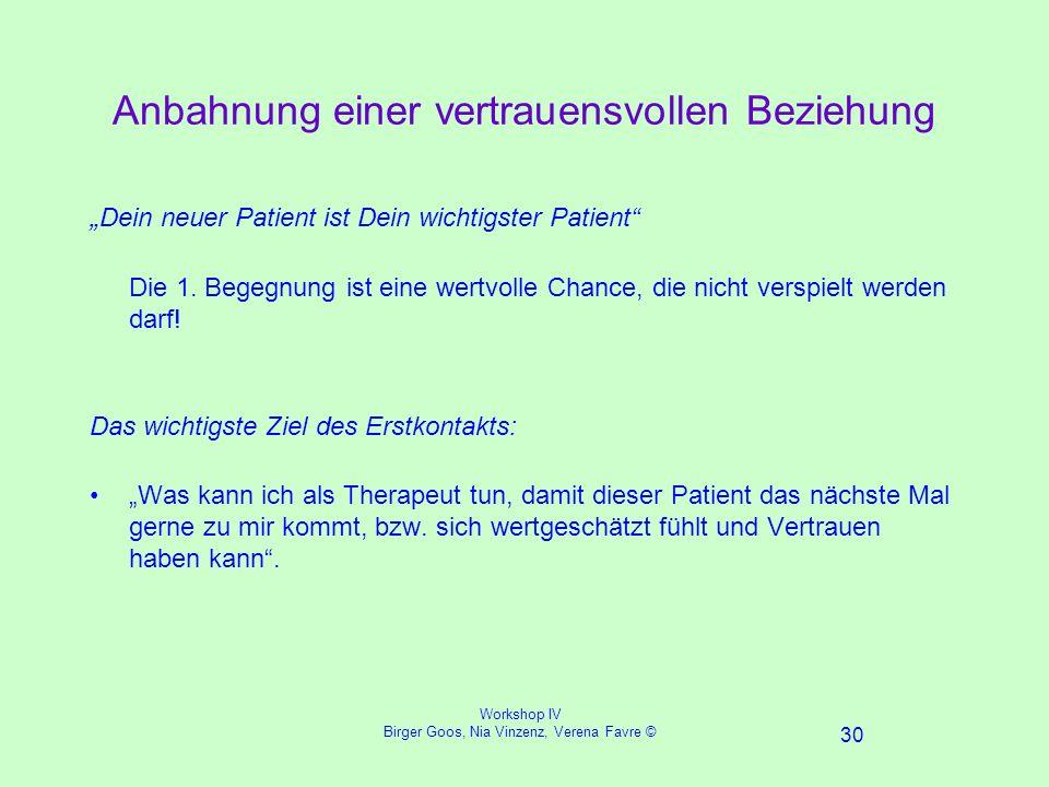 Workshop IV Birger Goos, Nia Vinzenz, Verena Favre © 30 Anbahnung einer vertrauensvollen Beziehung Dein neuer Patient ist Dein wichtigster Patient Die 1.