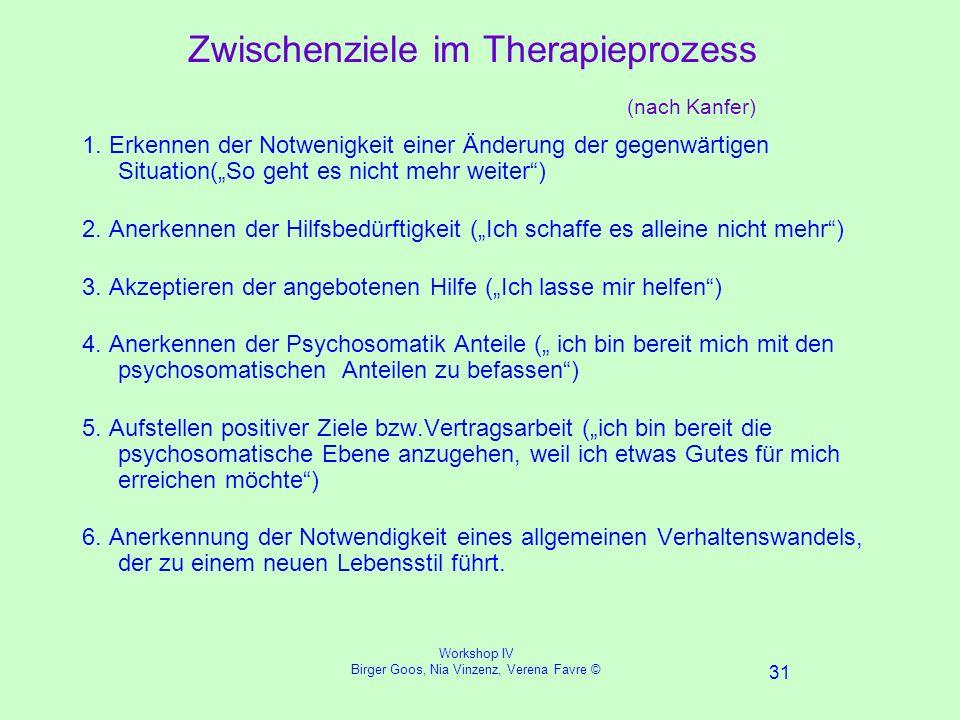 Workshop IV Birger Goos, Nia Vinzenz, Verena Favre © 31 Zwischenziele im Therapieprozess (nach Kanfer) 1.