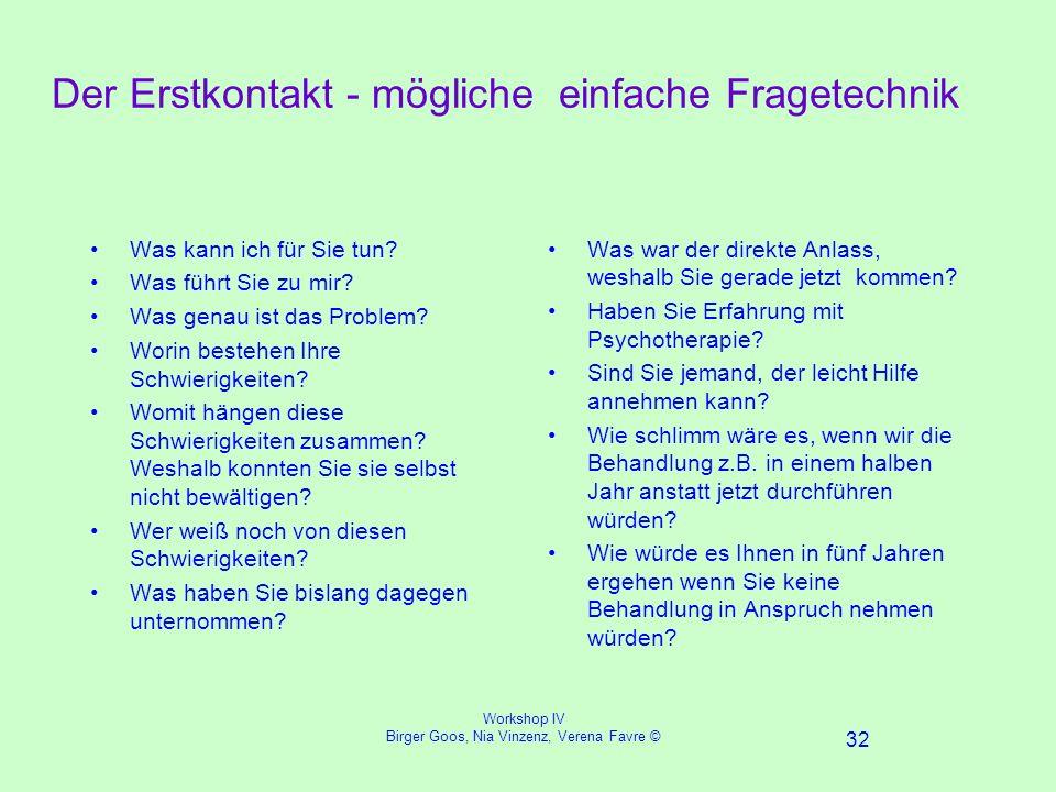 Workshop IV Birger Goos, Nia Vinzenz, Verena Favre © 32 Der Erstkontakt - mögliche einfache Fragetechnik Was kann ich für Sie tun.