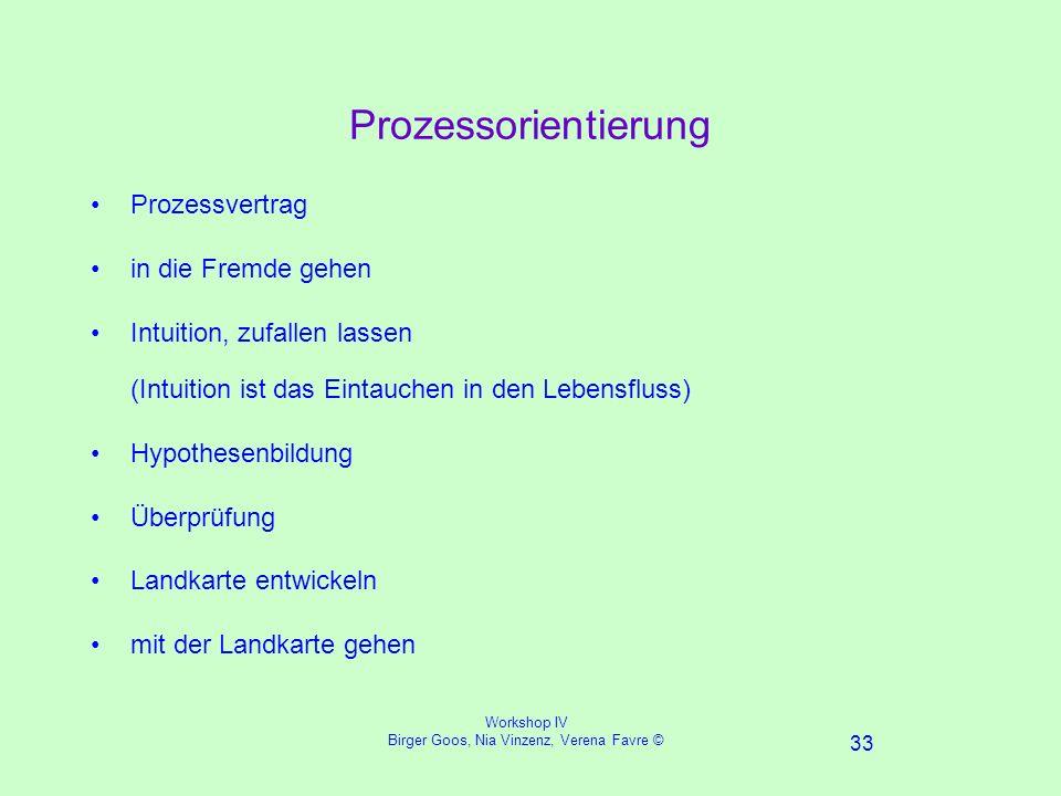 Workshop IV Birger Goos, Nia Vinzenz, Verena Favre © 33 Prozessorientierung Prozessvertrag in die Fremde gehen Intuition, zufallen lassen (Intuition ist das Eintauchen in den Lebensfluss) Hypothesenbildung Überprüfung Landkarte entwickeln mit der Landkarte gehen