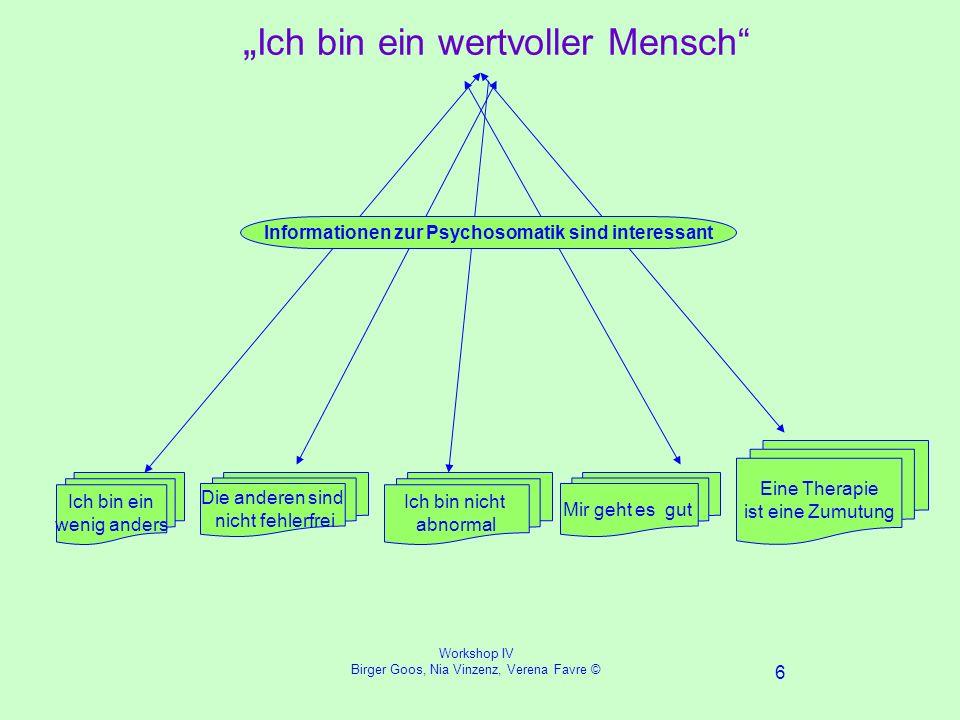 Workshop IV Birger Goos, Nia Vinzenz, Verena Favre © 6 Ich bin ein wertvoller Mensch Ich bin ein wenig anders Die anderen sind nicht fehlerfrei Ich bin nicht abnormal Mir geht es gut Eine Therapie ist eine Zumutung Informationen zur Psychosomatik sind interessant