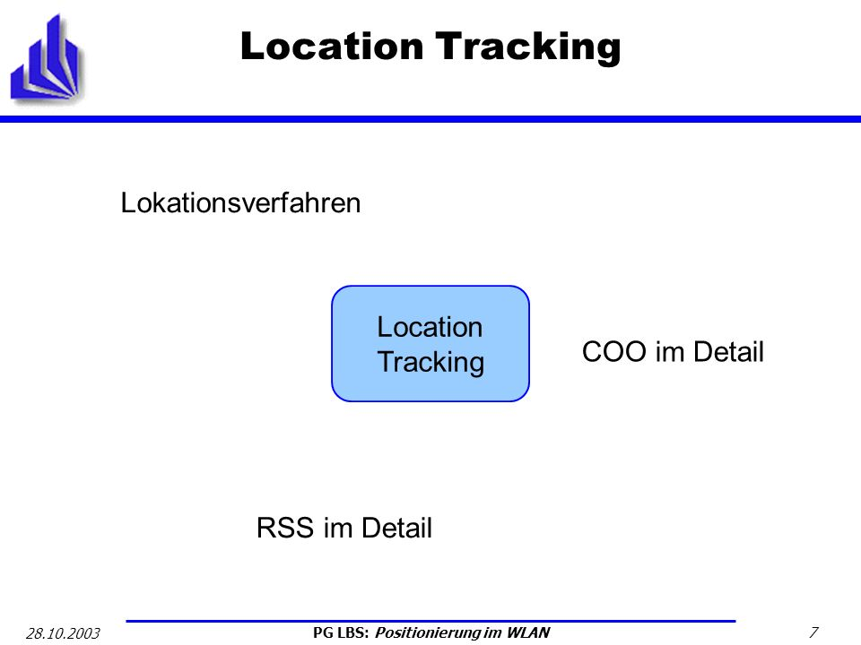 PG LBS: Positionierung im WLAN 7 28.10.2003 Location Tracking COO im Detail RSS im Detail Location Tracking Lokationsverfahren