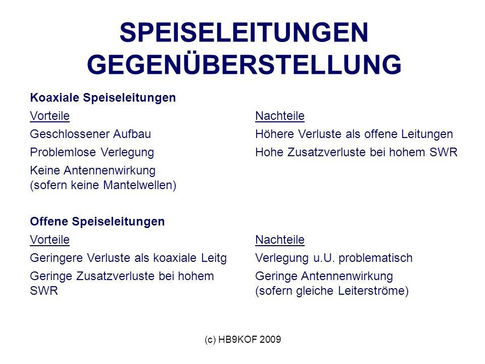 (c) HB9KOF 2009 SPEISELEITUNGEN GEGENÜBERSTELLUNG Koaxiale Speiseleitungen Vorteile Geschlossener Aufbau Problemlose Verlegung Keine Antennenwirkung (