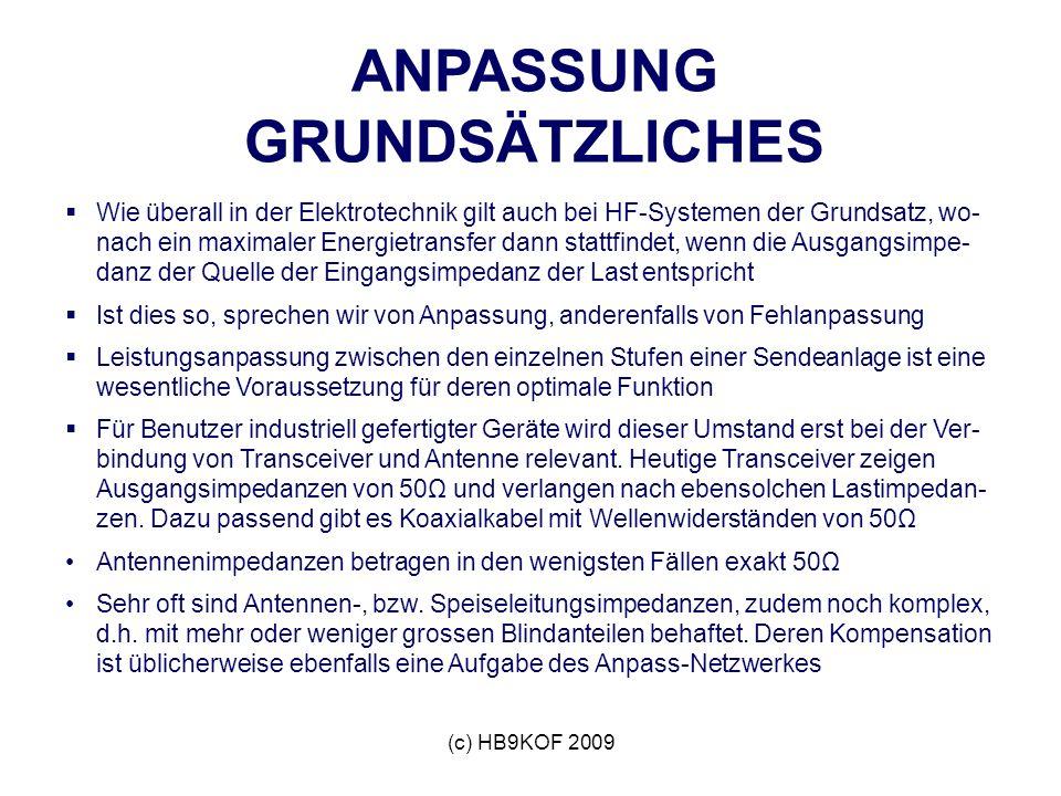 (c) HB9KOF 2009 ANPASSUNG GRUNDSÄTZLICHES Wie überall in der Elektrotechnik gilt auch bei HF-Systemen der Grundsatz, wo- nach ein maximaler Energietra