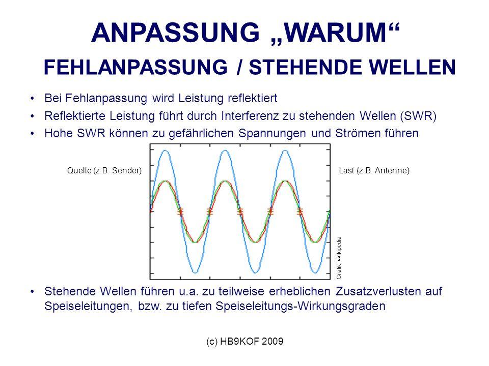 (c) HB9KOF 2009 ANPASSUNG WARUM FEHLANPASSUNG / STEHENDE WELLEN Bei Fehlanpassung wird Leistung reflektiert Reflektierte Leistung führt durch Interferenz zu stehenden Wellen (SWR) Hohe SWR können zu gefährlichen Spannungen und Strömen führen Stehende Wellen führen u.a.