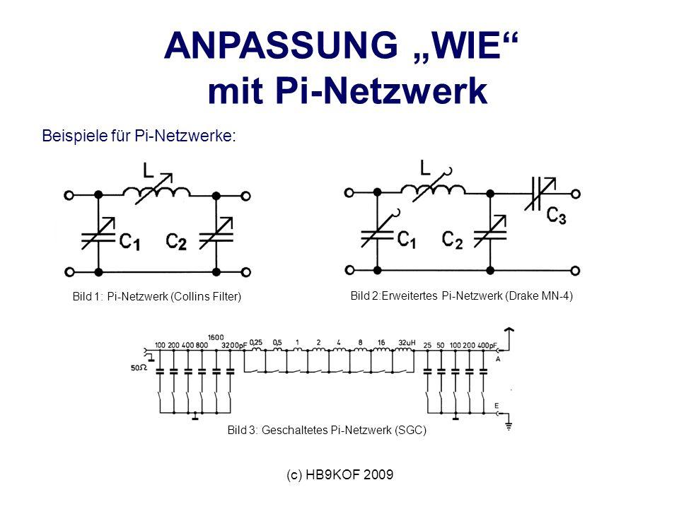 (c) HB9KOF 2009 ANPASSUNG WIE mit Pi-Netzwerk Beispiele für Pi-Netzwerke: Bild 1: Pi-Netzwerk (Collins Filter)Bild 2:Erweitertes Pi-Netzwerk (Drake MN-4) Bild 3: Geschaltetes Pi-Netzwerk (SGC)