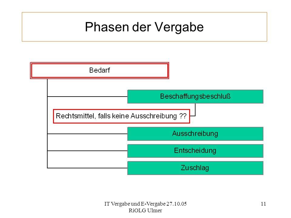 IT Vergabe und E-Vergabe 27.10.05 RiOLG Ulmer 11 Phasen der Vergabe