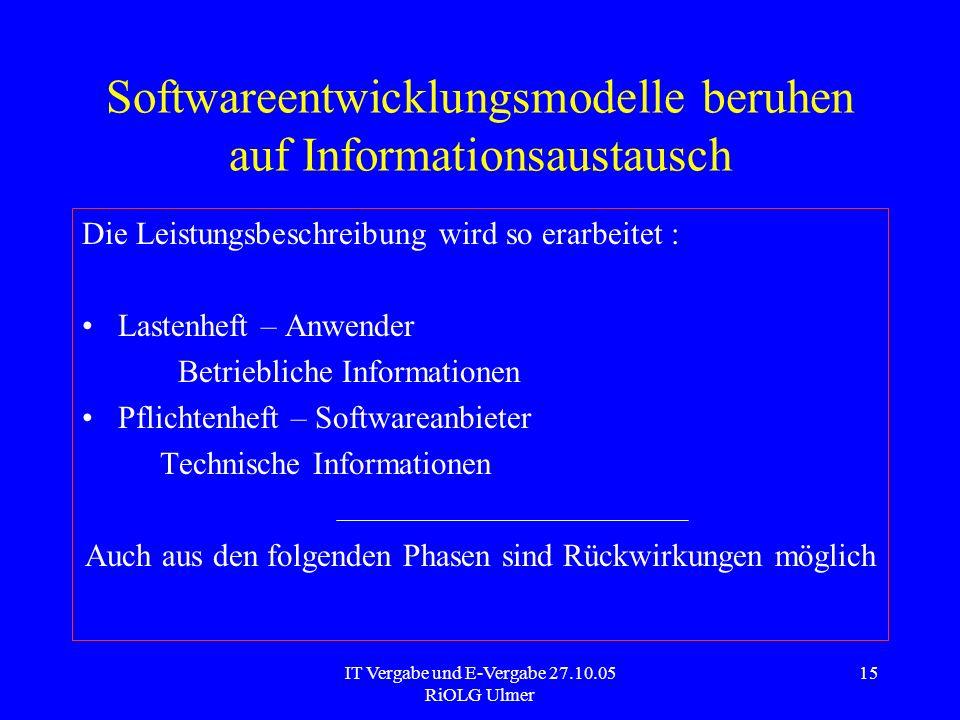 IT Vergabe und E-Vergabe 27.10.05 RiOLG Ulmer 15 Softwareentwicklungsmodelle beruhen auf Informationsaustausch Die Leistungsbeschreibung wird so erarb