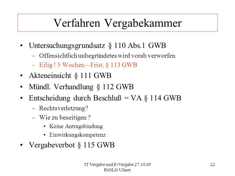 IT Vergabe und E-Vergabe 27.10.05 RiOLG Ulmer 22 Verfahren Vergabekammer Untersuchungsgrundsatz § 110 Abs.1 GWB –Offensichtlich unbegründetes wird vor