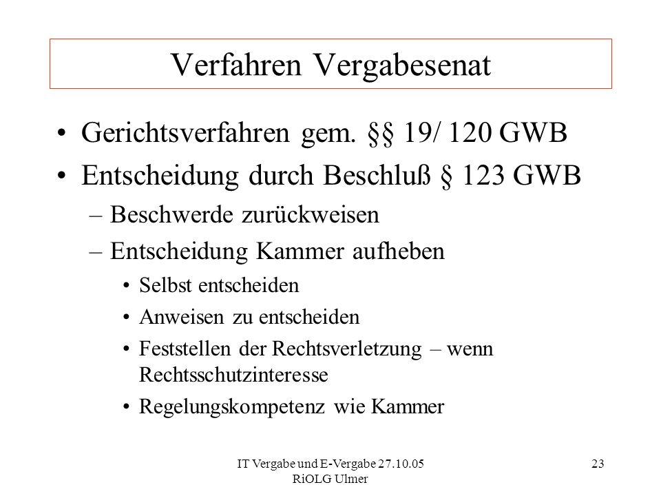 IT Vergabe und E-Vergabe 27.10.05 RiOLG Ulmer 23 Verfahren Vergabesenat Gerichtsverfahren gem. §§ 19/ 120 GWB Entscheidung durch Beschluß § 123 GWB –B