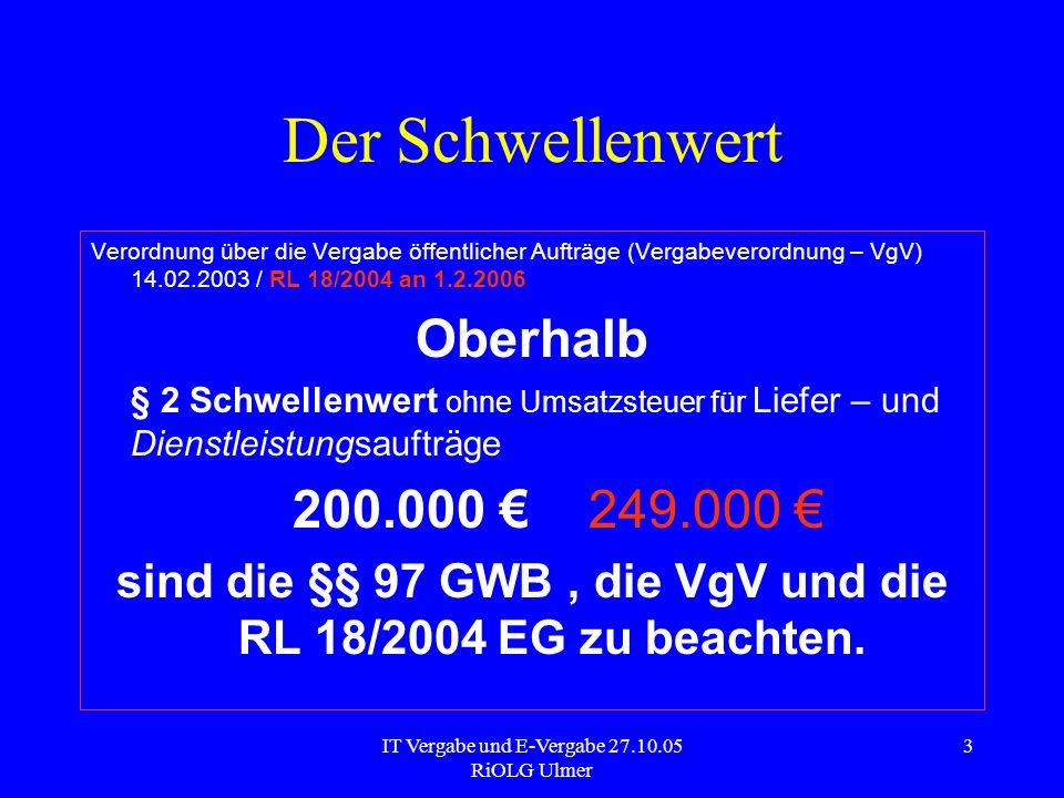 IT Vergabe und E-Vergabe 27.10.05 RiOLG Ulmer 24 Verfahren Zuschlagverbot § 13 VgV: 2Wo nach Mitteilung / Unterlassene Ausschreibung .