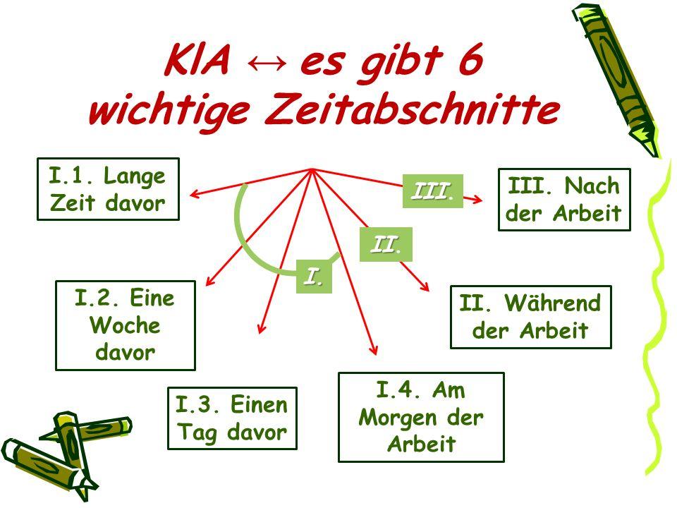 KlA es gibt 6 wichtige Zeitabschnitte I.1. Lange Zeit davor I.2. Eine Woche davor I.3. Einen Tag davor I.4. Am Morgen der Arbeit II. Während der Arbei