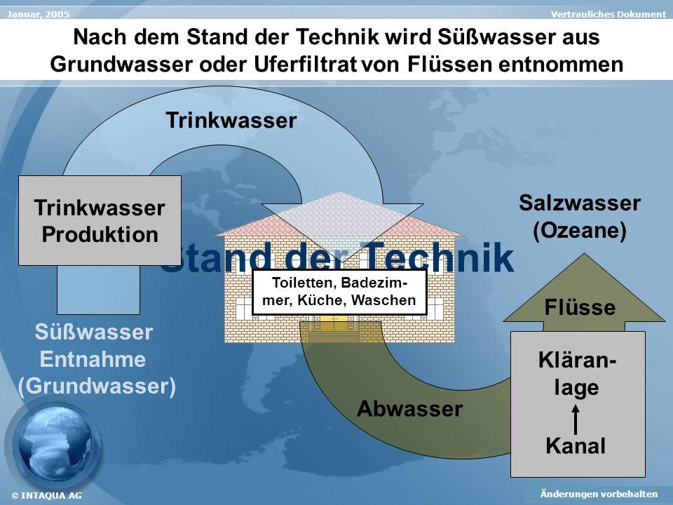 Vertrauliches DokumentJanuar, 2005 Änderungen vorbehalten © INTAQUA AG Stand der Technik Wir nennen das Die große Süßwasserpumpe.