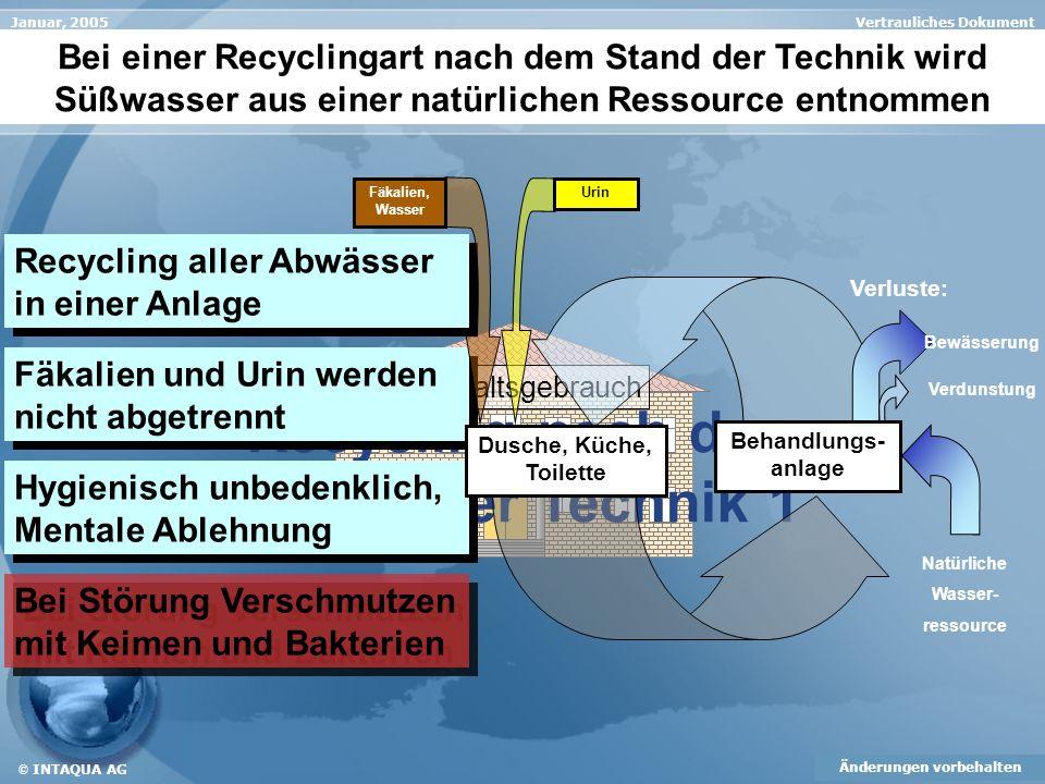 Vertrauliches DokumentJanuar, 2005 Änderungen vorbehalten © INTAQUA AG Recycling nach dem Stand der Technik 1 Bei Störungen in der Anlage kann das Trinkwasser mit koliformen Keimen und Bakterien verunreinigt werden.