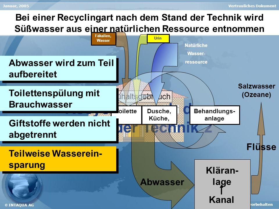 Vertrauliches DokumentJanuar, 2005 Änderungen vorbehalten © INTAQUA AG Recycling nach dem Stand der Technik 2 Ein Teilstrom des Abwassers wird ein zweites Mal verwendet und dadurch ca.