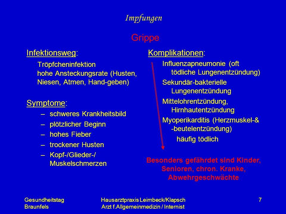 Gesundheitstag Braunfels Hausarztpraxis Leimbeck/Klapsch Arzt f.Allgemeinmedizin / Internist 7 Infektionsweg: Tröpfcheninfektion hohe Ansteckungsrate