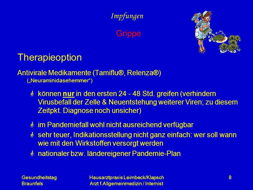 Gesundheitstag Braunfels Hausarztpraxis Leimbeck/Klapsch Arzt f.Allgemeinmedizin / Internist 8 Therapieoption Antivirale Medikamente (Tamiflu®, Relenz