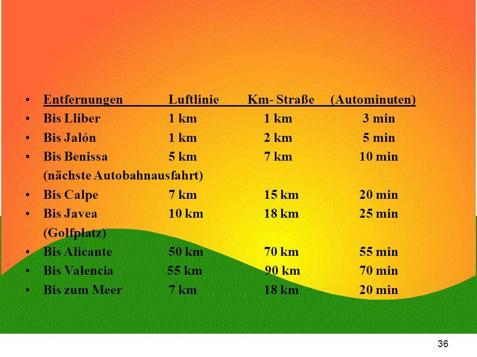 36 EntfernungenLuftlinie Km- Straße (Autominuten) Bis Lliber1 km1 km 3 min Bis Jalón1 km2 km 5 min Bis Benissa5 km7 km10 min (nächste Autobahnausfahrt