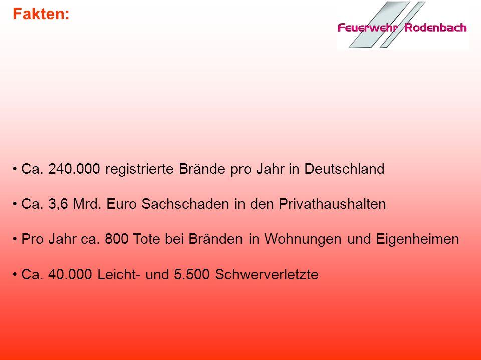 Ca.240.000 registrierte Brände pro Jahr in Deutschland Ca.