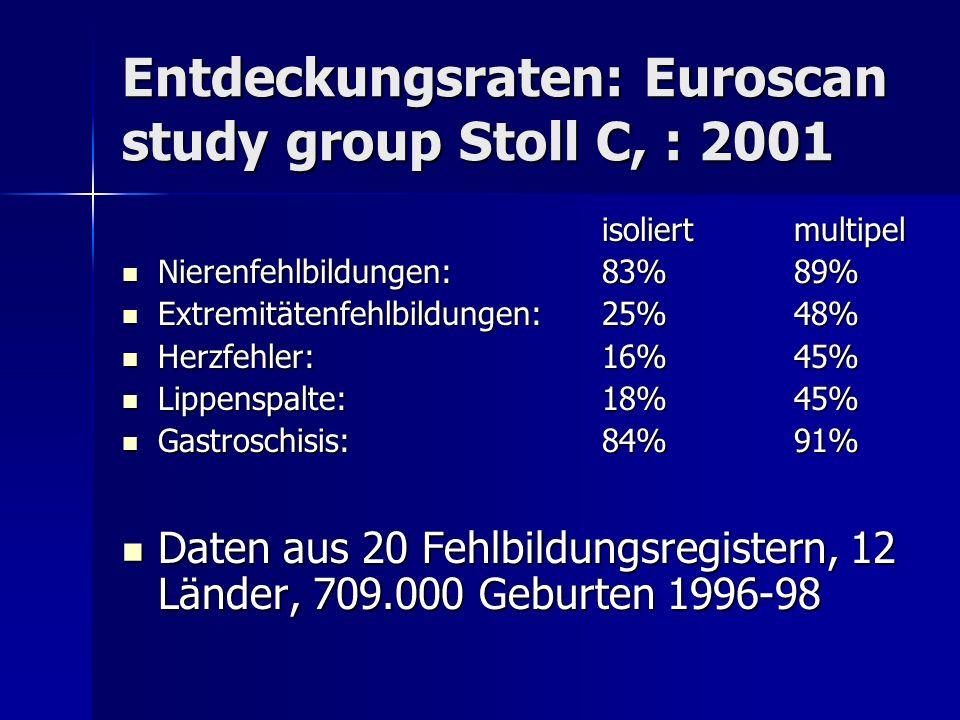 Entdeckungsraten: Euroscan study group Stoll C, : 2001 isoliertmultipel isoliertmultipel Nierenfehlbildungen:83%89% Nierenfehlbildungen:83%89% Extremi