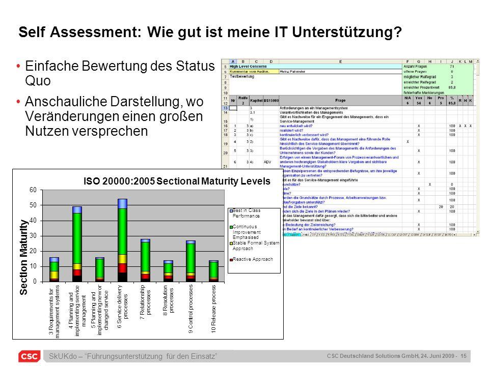 SkUKdo – Führungsunterstützung für den Einsatz CSC Deutschland Solutions GmbH, 24. Juni 2009 - 15 Self Assessment: Wie gut ist meine IT Unterstützung?