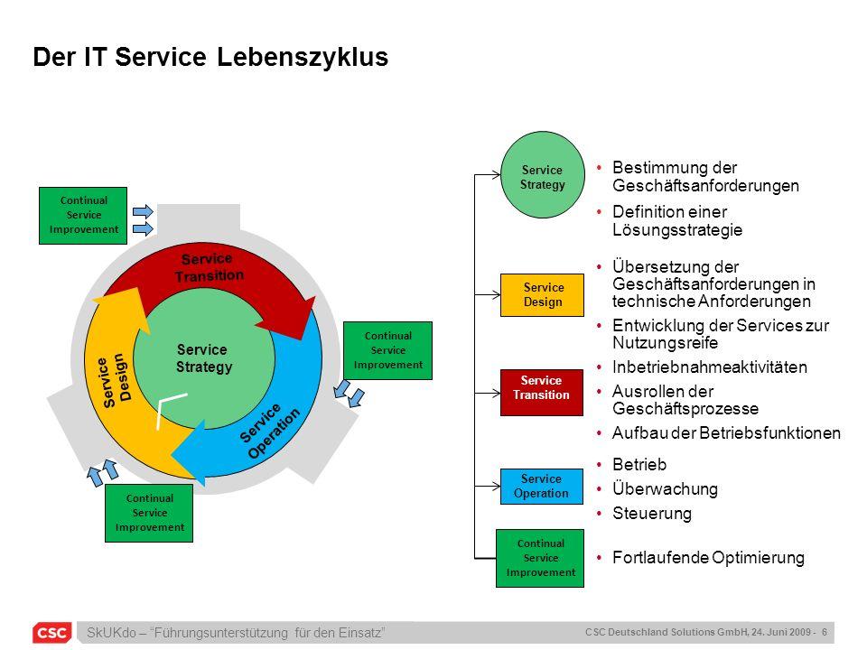SkUKdo – Führungsunterstützung für den Einsatz CSC Deutschland Solutions GmbH, 24. Juni 2009 - 6 Der IT Service Lebenszyklus Bestimmung der Geschäftsa