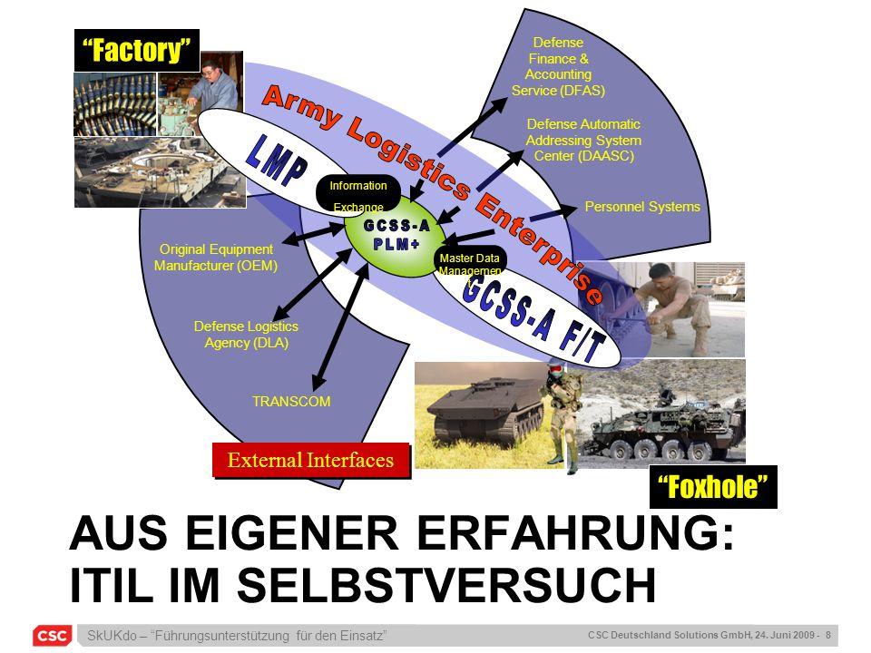 SkUKdo – Führungsunterstützung für den Einsatz CSC Deutschland Solutions GmbH, 24. Juni 2009 - 8 AUS EIGENER ERFAHRUNG: ITIL IM SELBSTVERSUCH External