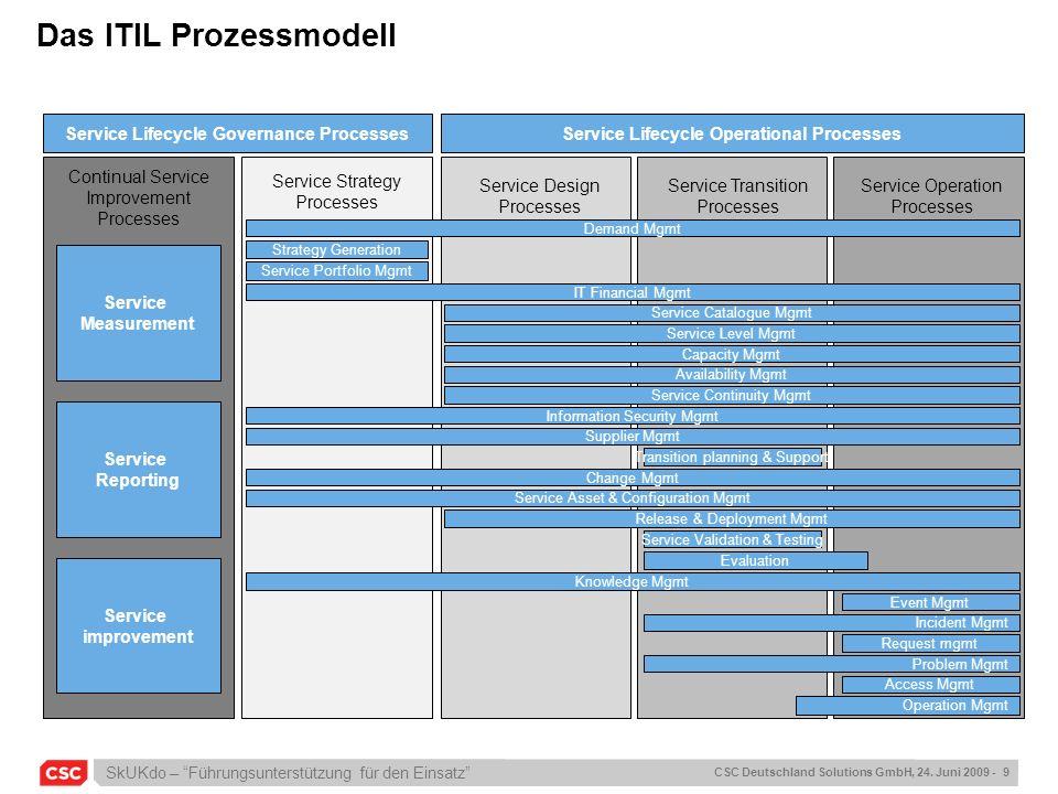 SkUKdo – Führungsunterstützung für den Einsatz CSC Deutschland Solutions GmbH, 24. Juni 2009 - 9 Das ITIL Prozessmodell Service Lifecycle Governance P