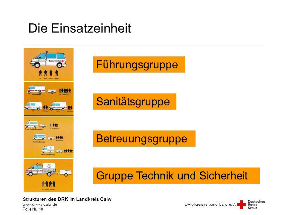 Strukturen des DRK im Landkreis Calw www.drk-kv-calw.de Folie Nr. 10 DRK-Kreisverband Calw e.V. Führungsgruppe Sanitätsgruppe Betreuungsgruppe Gruppe