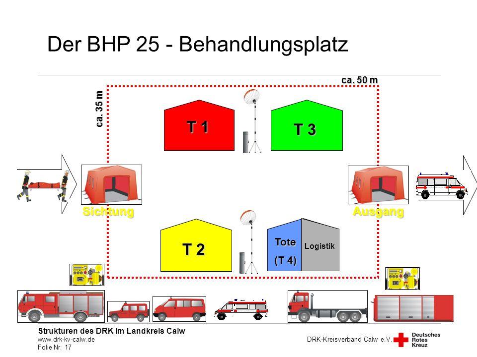 Strukturen des DRK im Landkreis Calw www.drk-kv-calw.de Folie Nr. 17 DRK-Kreisverband Calw e.V. Der BHP 25 - Behandlungsplatz T 3 SichtungAusgang ca.