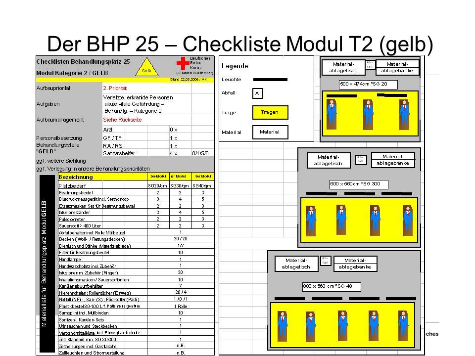 Strukturen des DRK im Landkreis Calw www.drk-kv-calw.de Folie Nr. 21 DRK-Kreisverband Calw e.V. Der BHP 25 – Checkliste Modul T2 (gelb)