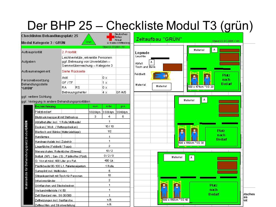 Strukturen des DRK im Landkreis Calw www.drk-kv-calw.de Folie Nr. 22 DRK-Kreisverband Calw e.V. Der BHP 25 – Checkliste Modul T3 (grün)