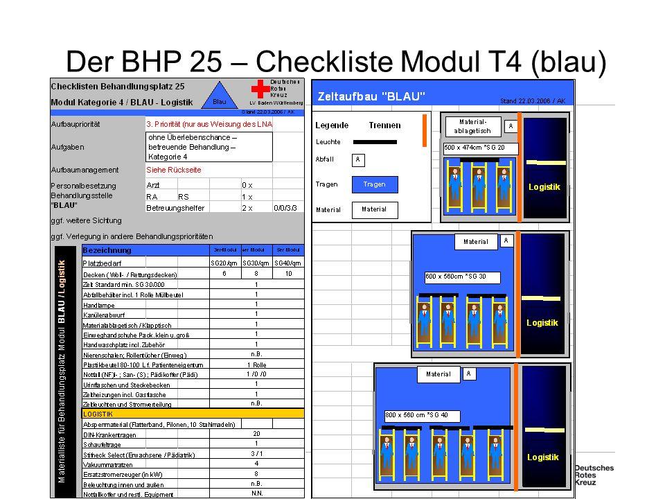 Strukturen des DRK im Landkreis Calw www.drk-kv-calw.de Folie Nr. 23 DRK-Kreisverband Calw e.V. Der BHP 25 – Checkliste Modul T4 (blau)