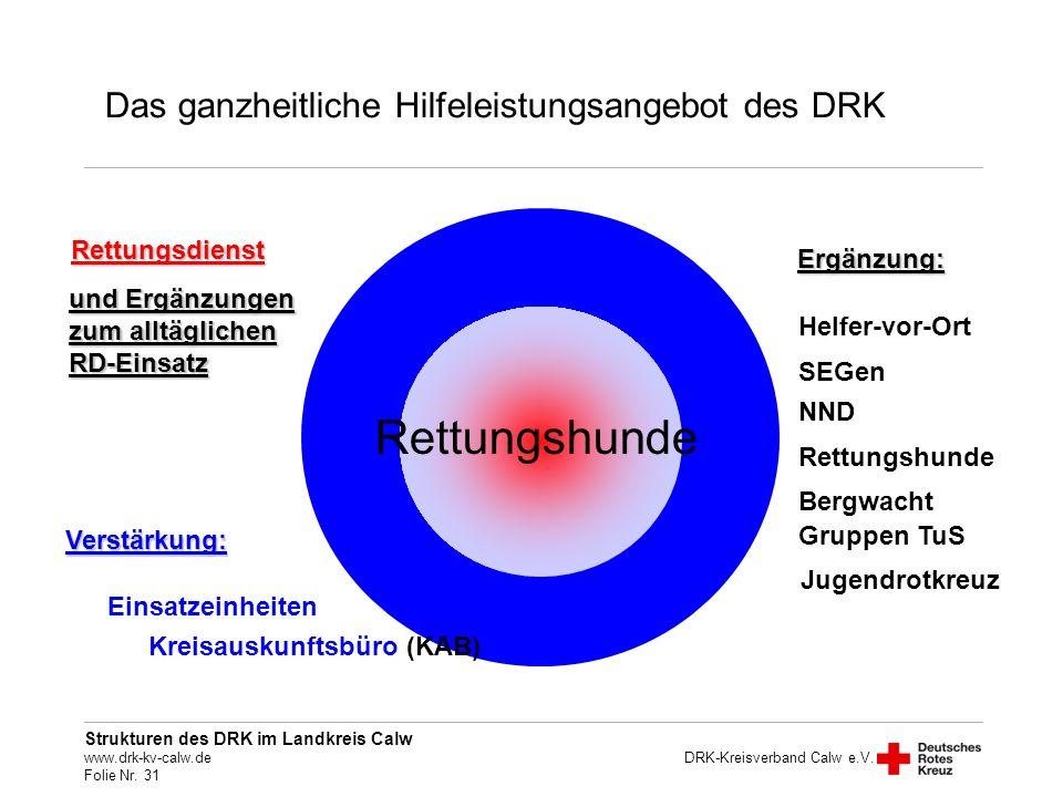 Strukturen des DRK im Landkreis Calw www.drk-kv-calw.de Folie Nr. 31 DRK-Kreisverband Calw e.V. Rettungsdienst Ergänzung: Helfer-vor-Ort SEGen Verstär