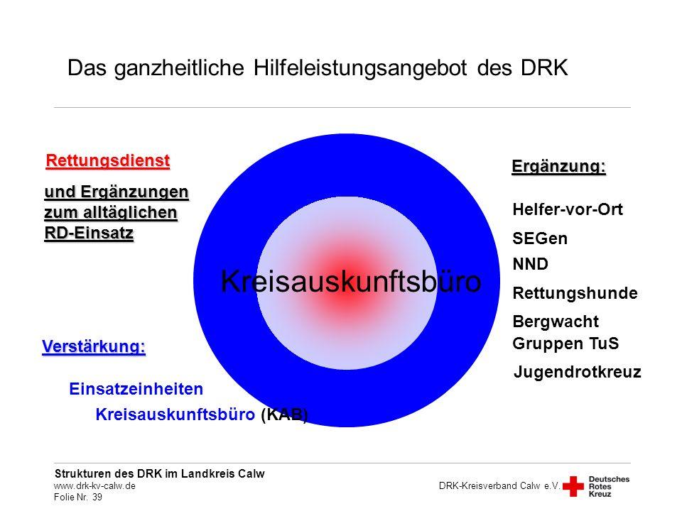 Strukturen des DRK im Landkreis Calw www.drk-kv-calw.de Folie Nr. 39 DRK-Kreisverband Calw e.V. Rettungsdienst Ergänzung: Helfer-vor-Ort SEGen Verstär