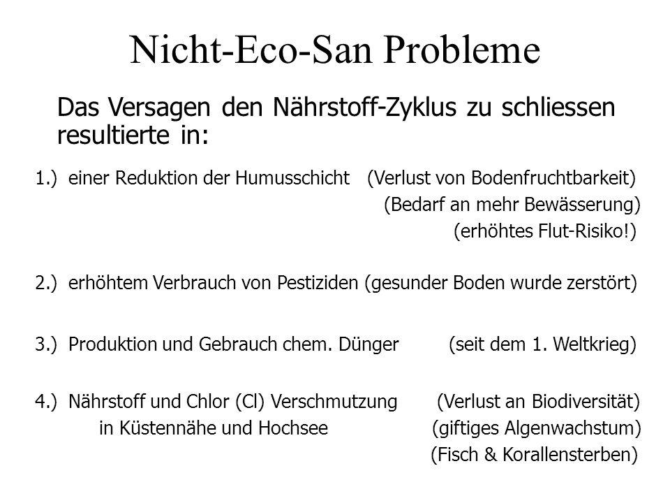 Nicht-Eco-San Probleme Das Versagen den Nährstoff-Zyklus zu schliessen resultierte in: 1.)einer Reduktion der Humusschicht (Verlust von Bodenfruchtbar