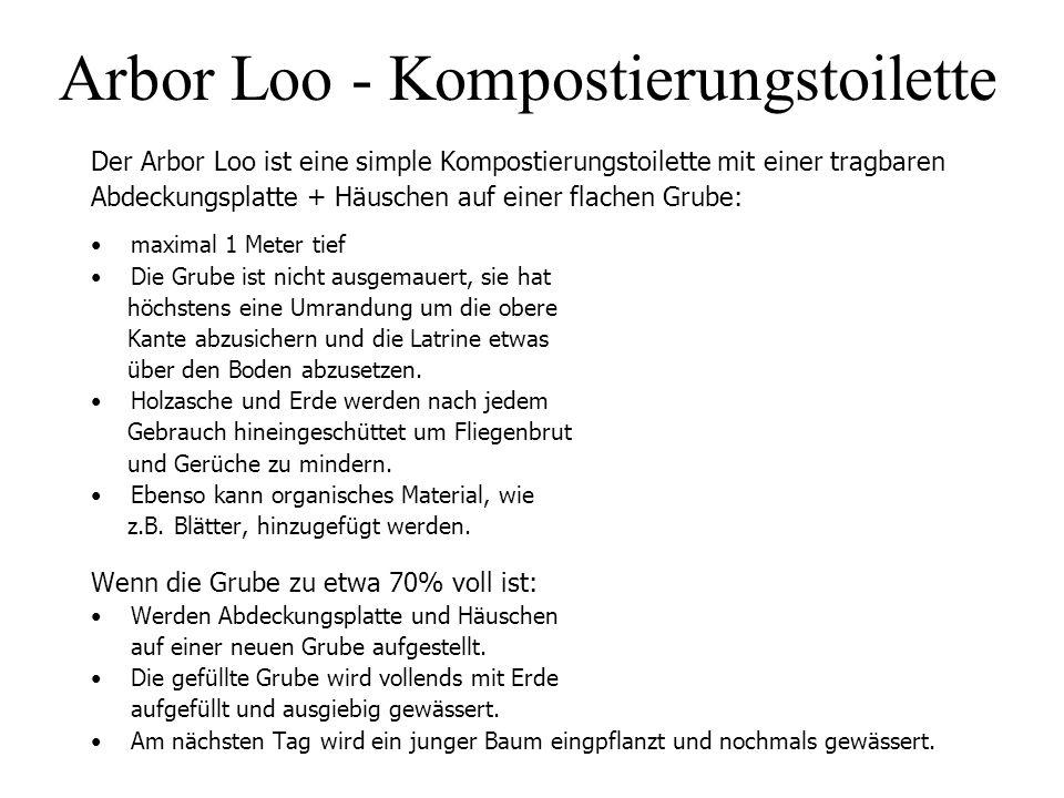 Arbor Loo - Kompostierungstoilette Der Arbor Loo ist eine simple Kompostierungstoilette mit einer tragbaren Abdeckungsplatte + Häuschen auf einer flac