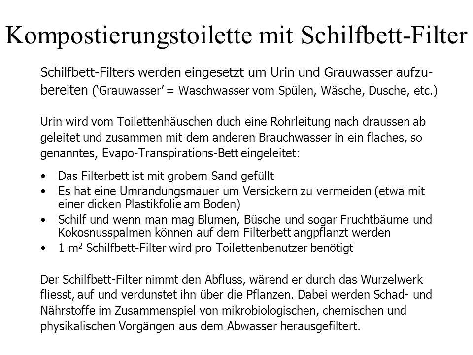 Kompostierungstoilette mit Schilfbett-Filter Schilfbett-Filters werden eingesetzt um Urin und Grauwasser aufzu- bereiten (Grauwasser = Waschwasser vom