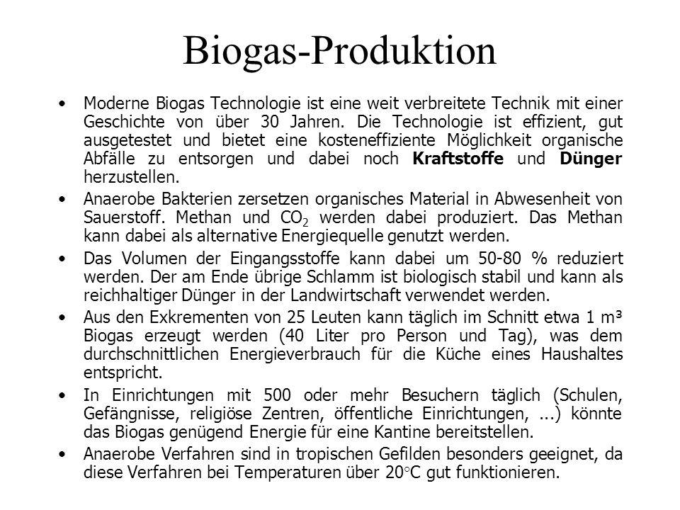 Biogas-Produktion Moderne Biogas Technologie ist eine weit verbreitete Technik mit einer Geschichte von über 30 Jahren. Die Technologie ist effizient,