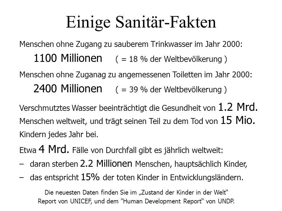 Einige Sanitär-Fakten Menschen ohne Zugang zu sauberem Trinkwasser im Jahr 2000: 1100 Millionen ( = 18 % der Weltbevölkerung ) Etwa 4 Mrd. Fälle von D