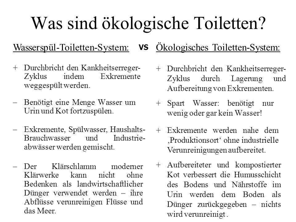 Was sind ökologische Toiletten? –Benötigt eine Menge Wasser um Urin und Kot fortzuspülen. +Spart Wasser: benötigt nur wenig oder gar kein Wasser! Wass