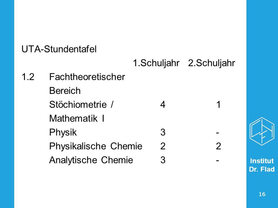 Institut Dr. Flad 16 UTA-Stundentafel 1.Schuljahr2.Schuljahr 1.2Fachtheoretischer Bereich Stöchiometrie /41 Mathematik I Physik3- Physikalische Chemie