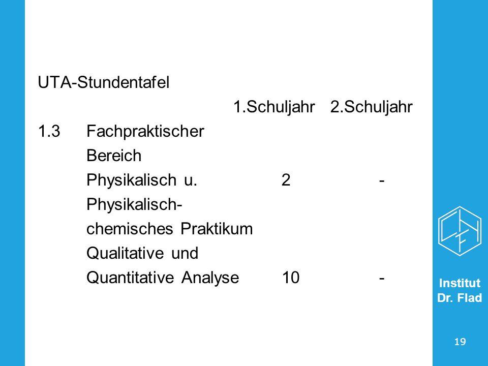 Institut Dr. Flad 19 UTA-Stundentafel 1.Schuljahr2.Schuljahr 1.3Fachpraktischer Bereich Physikalisch u.2- Physikalisch- chemisches Praktikum Qualitati