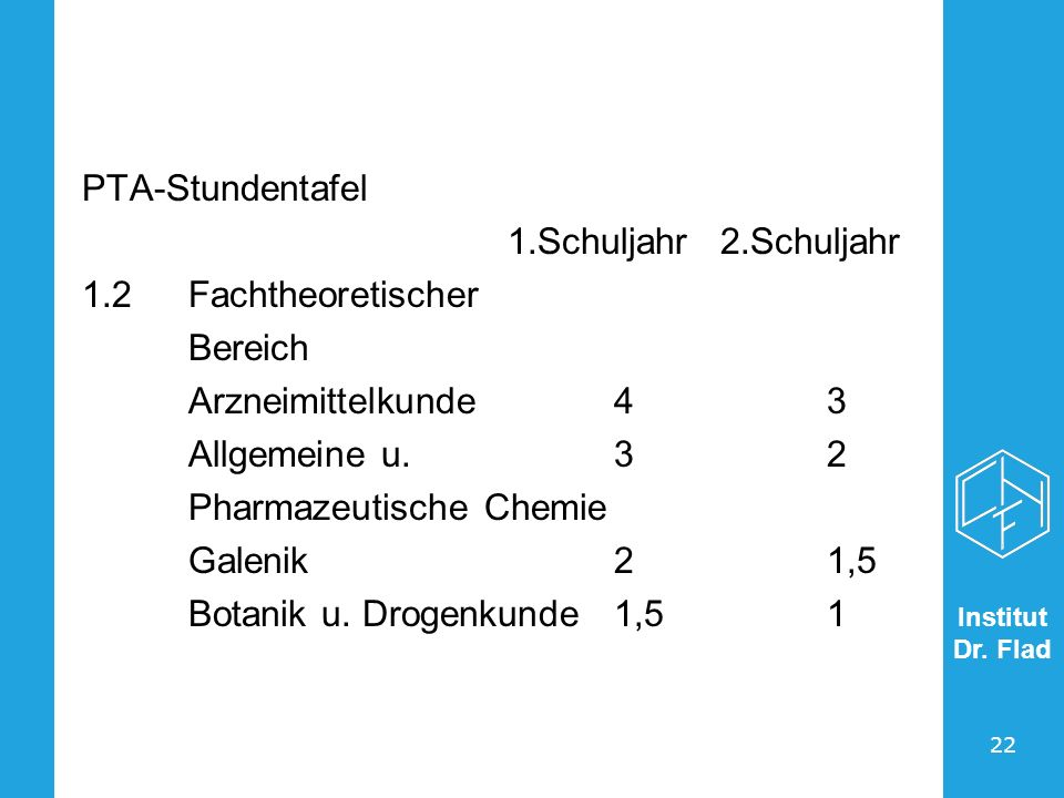 Institut Dr. Flad 22 PTA-Stundentafel 1.Schuljahr2.Schuljahr 1.2Fachtheoretischer Bereich Arzneimittelkunde43 Allgemeine u. 32 Pharmazeutische Chemie